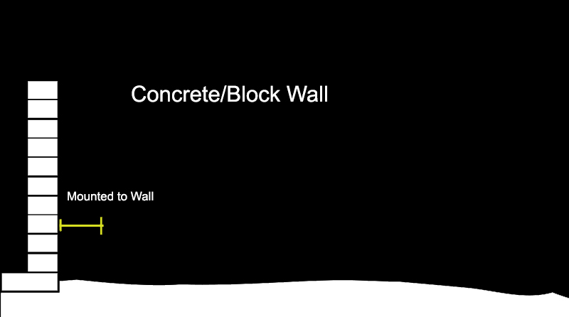 Concrete/Block Wall Layout