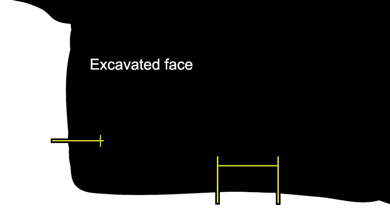 Excavated Site Layout